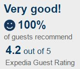 prague city stay rohacova expedia review page